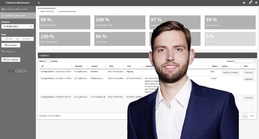 EMO 2019: Interview mit Dr. Andreas Kühne von der anacision GmbH