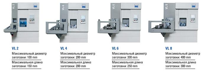 V L Maschinen Technische Daten Ru